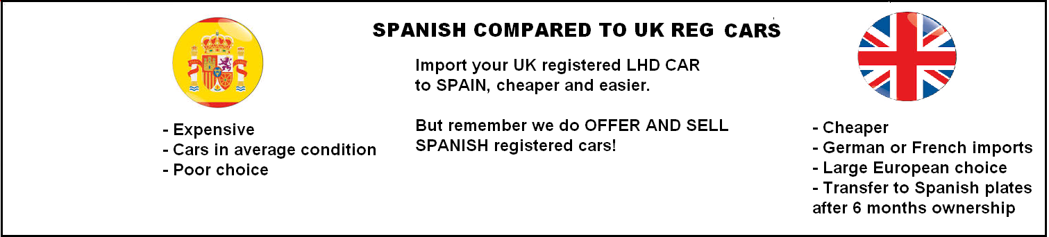 Spanish Left Hand Drive cars